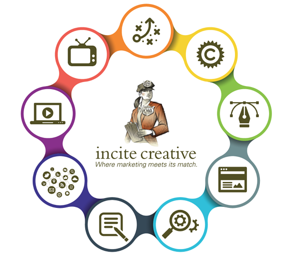 Incite CMO-holistic omnichannel services